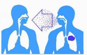 Псевдотуберкулёз передается от человека к человеку через поцелуй!