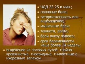 Тошнит, живот болит, голова болит, грудь болит