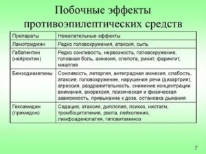 Побочные эффекты от приема препаратов