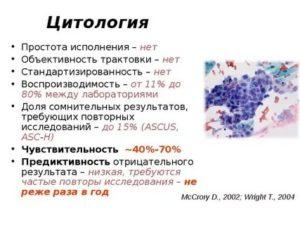 Цитология asc-h
