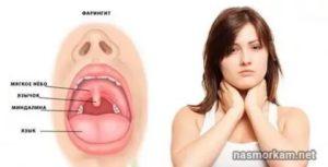 Сильная боль в горле, баня при боли в горле