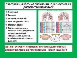 Тахикардия и пневмония