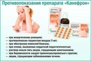 Аллергия на канефрон?