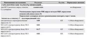 Перед операцией сдал HBsAg результат 149,939 положительно S/CO