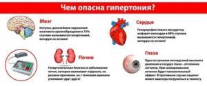 Гипертония и больное сердце, назначили амитрептилин