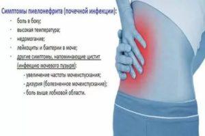Боль в животе и температура 37
