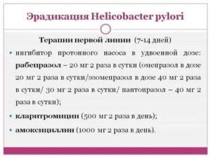 Как лечить хеликобактер