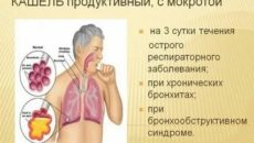 Температура 38-39, кашель с мокротой