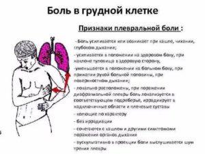 Колит как иголкой в левой части груди