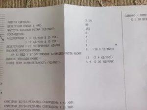 Расшифровка КТГ на 32 неделе