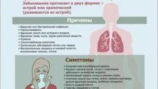При вдыхании холодного воздуха боль в груди