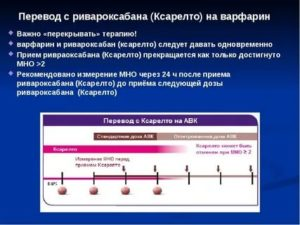 Переход на варфарин