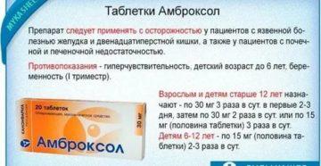 Сухой кашель, сильный насморк, антибиотики не помогают