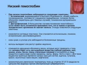 Пониженный гемоглобин